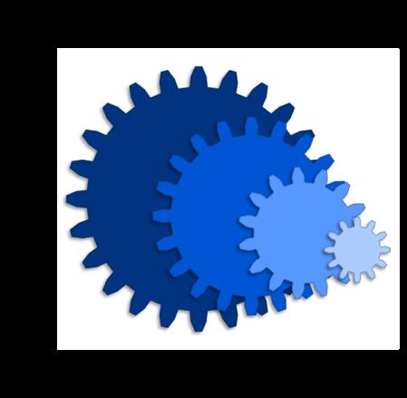 IHM gears